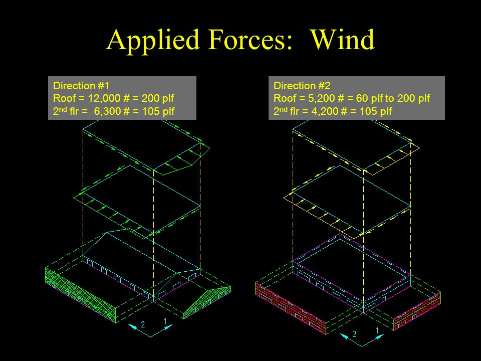 Applied Forces: Wind Direction #1 Roof = 12,000 # = 200 plf