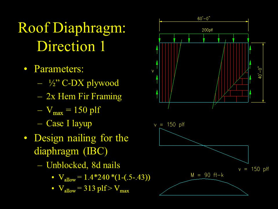Roof Diaphragm: Direction 1