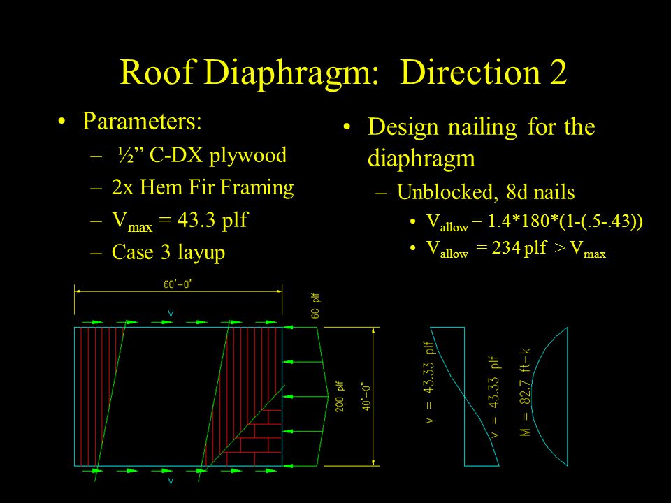Roof Diaphragm: Direction 2