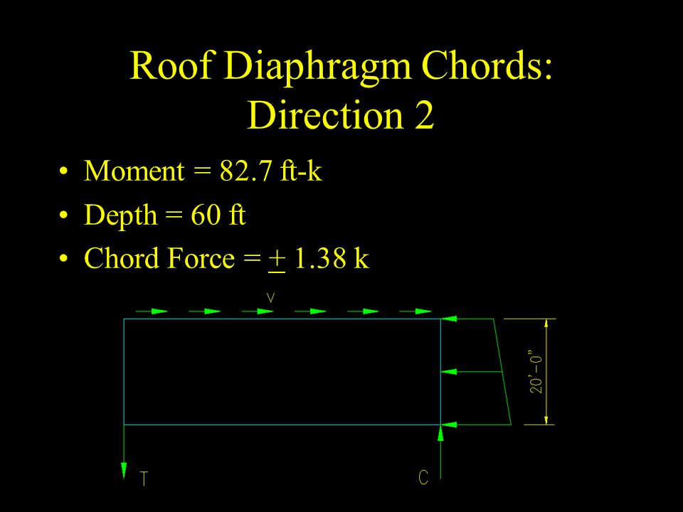 Roof Diaphragm Chords: Direction 2