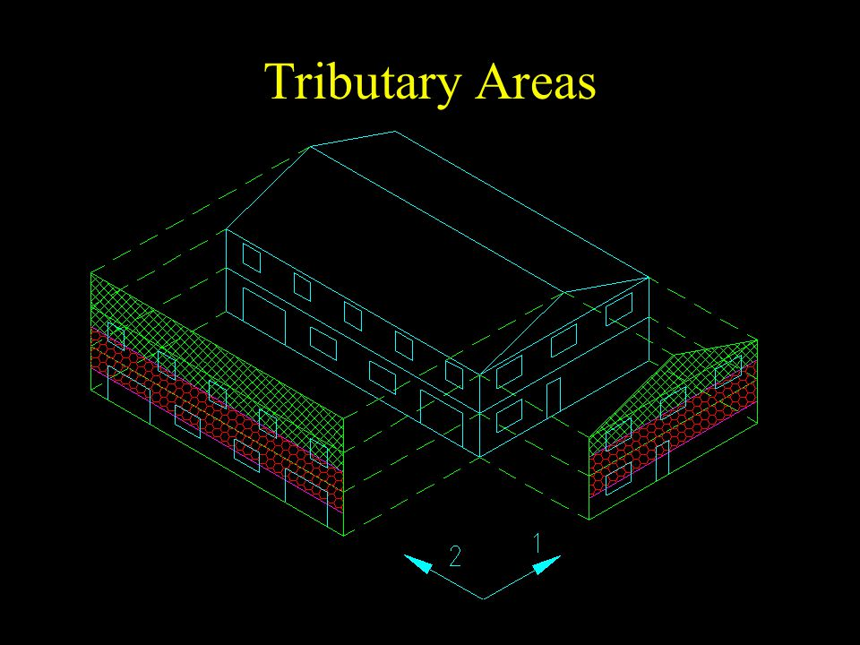 Tributary Areas