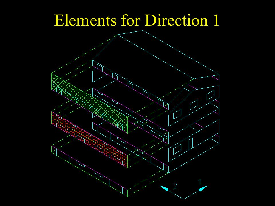 Elements for Direction 1