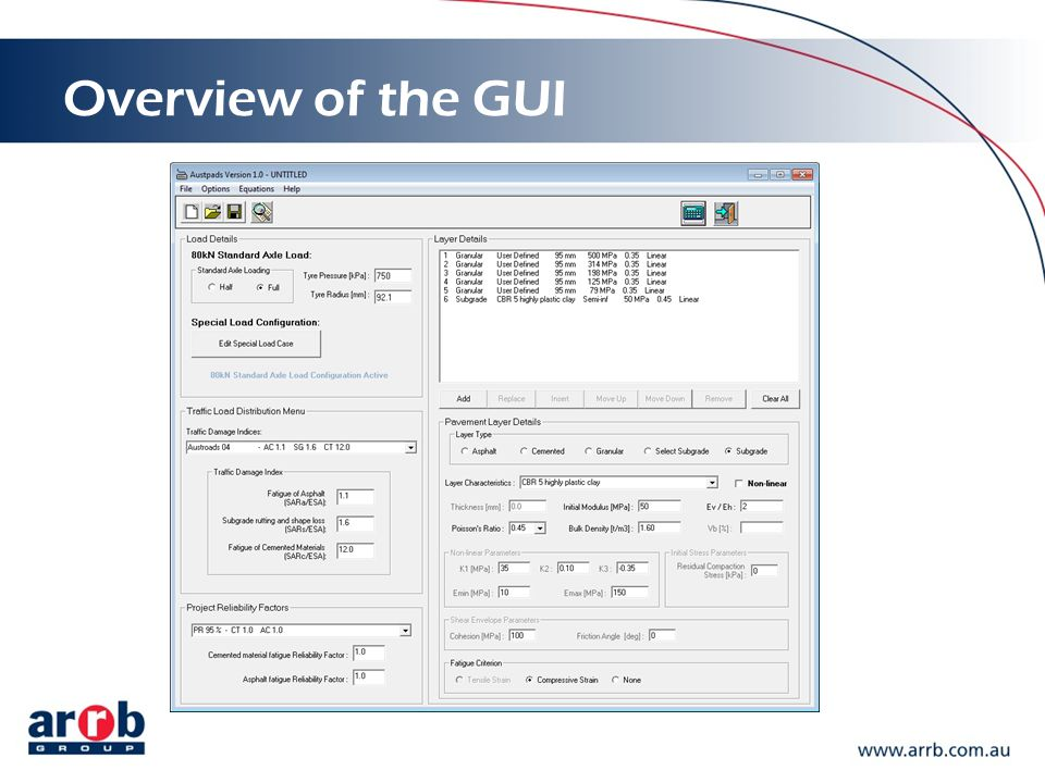 Overview of the GUI
