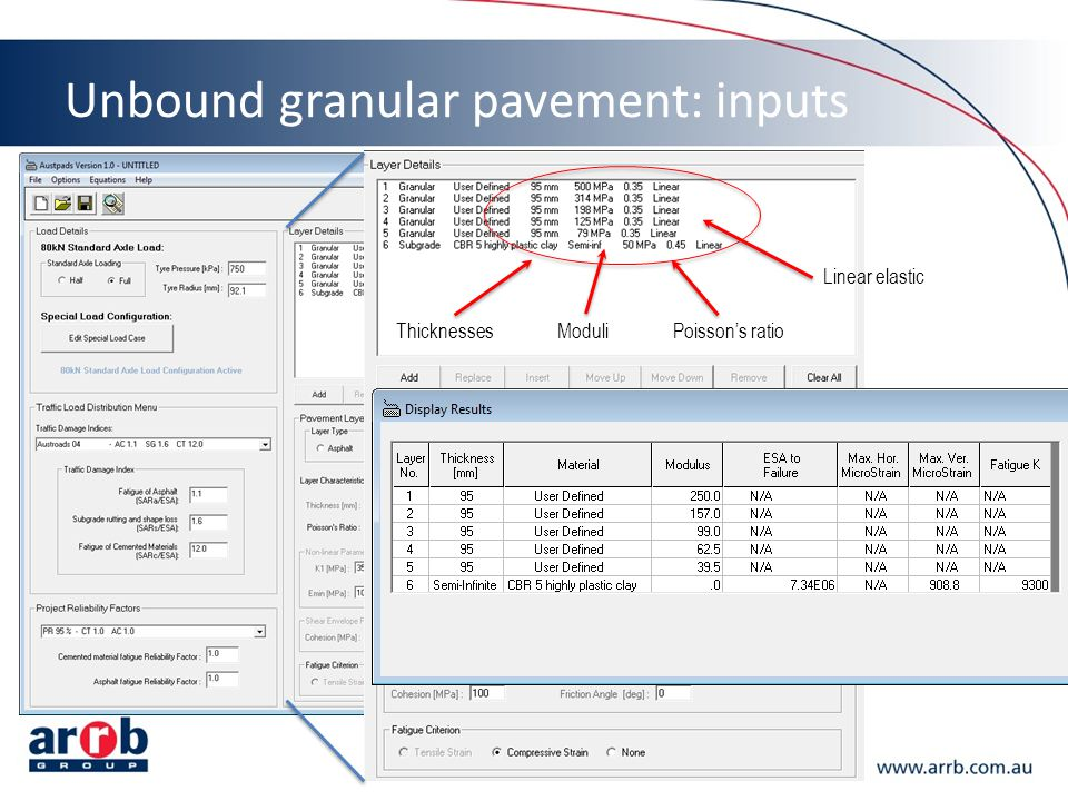 Unbound granular pavement: inputs