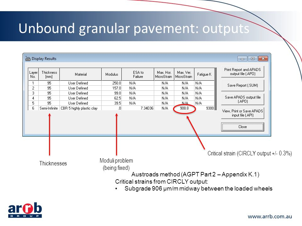Unbound granular pavement: outputs