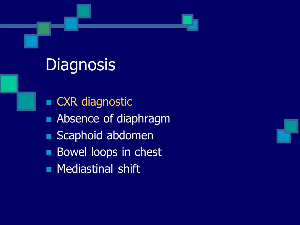 Diagnosis CXR diagnostic Absence of diaphragm Scaphoid abdomen
