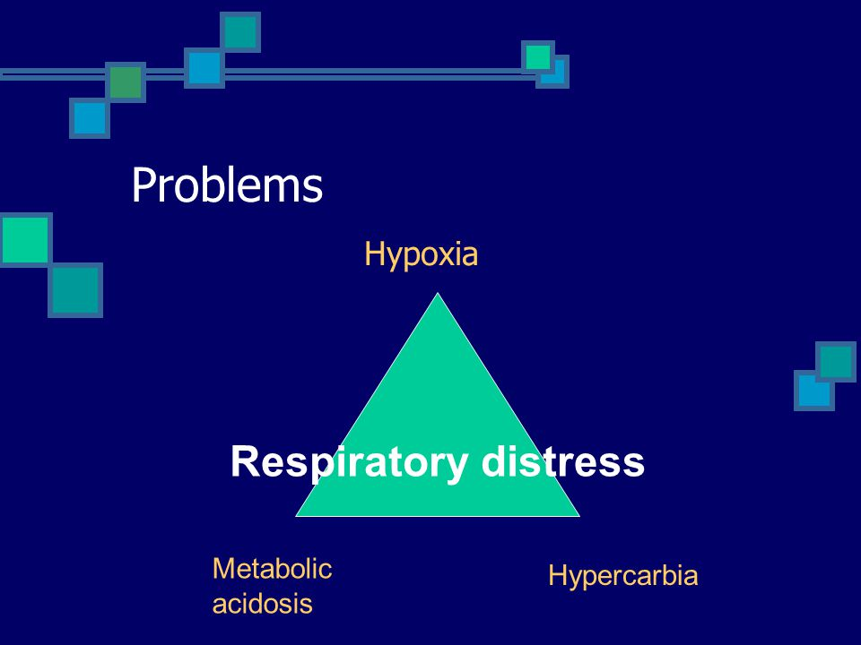 Problems Hypoxia Respiratory distress Metabolic acidosis Hypercarbia