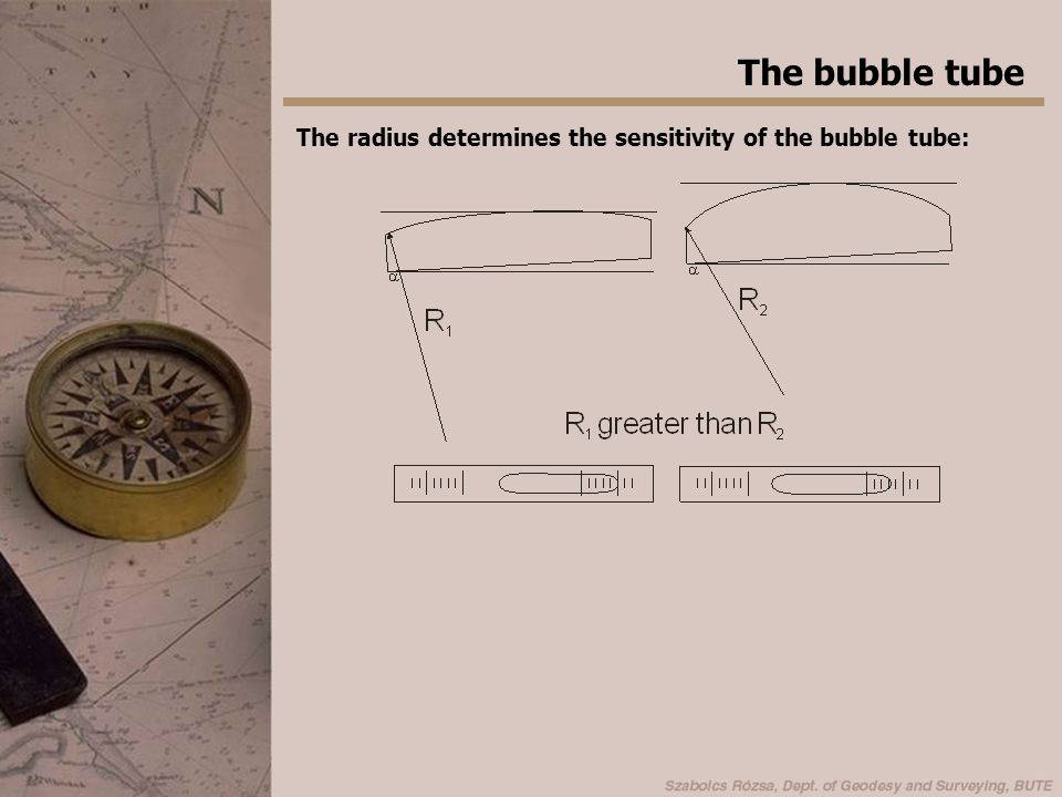 The bubble tube The radius determines the sensitivity of the bubble tube: