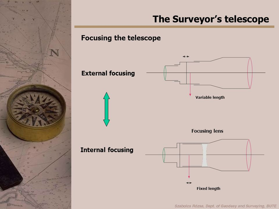 The Surveyor's telescope