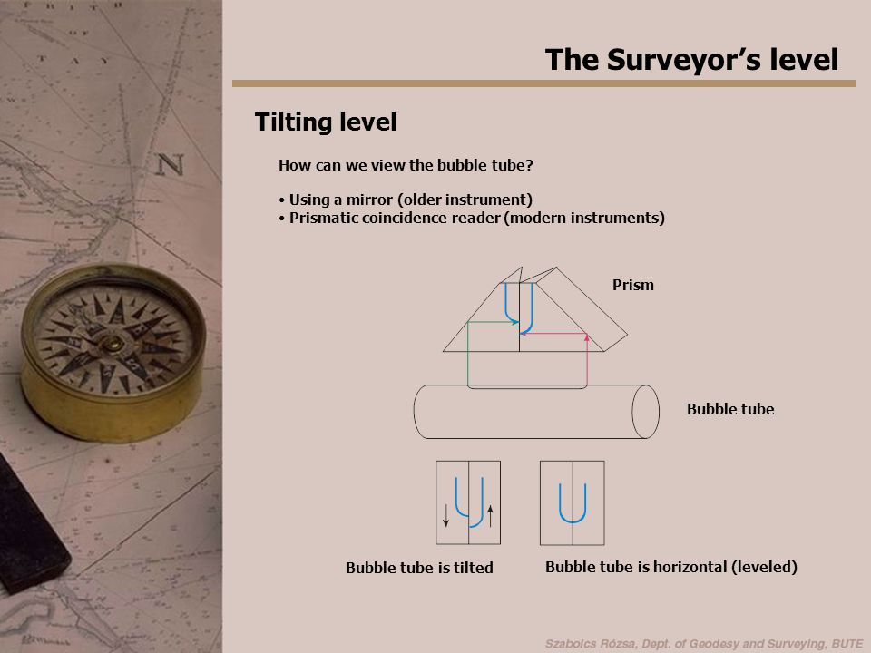 The Surveyor's level Tilting level How can we view the bubble tube