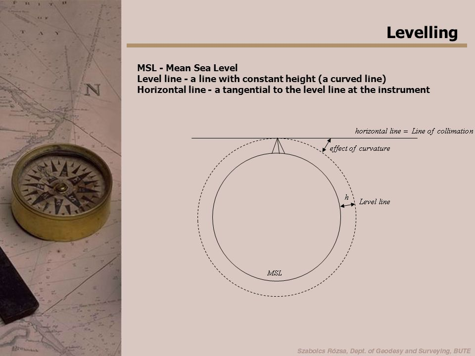 Levelling MSL - Mean Sea Level