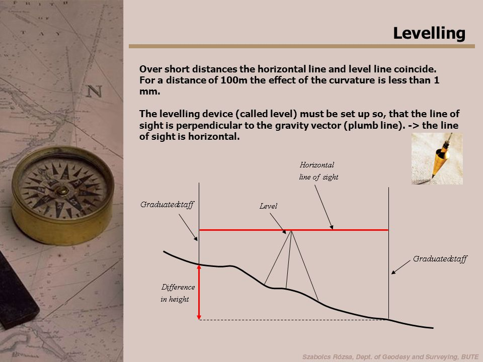 Levelling Over short distances the horizontal line and level line coincide. For a distance of 100m the effect of the curvature is less than 1 mm.