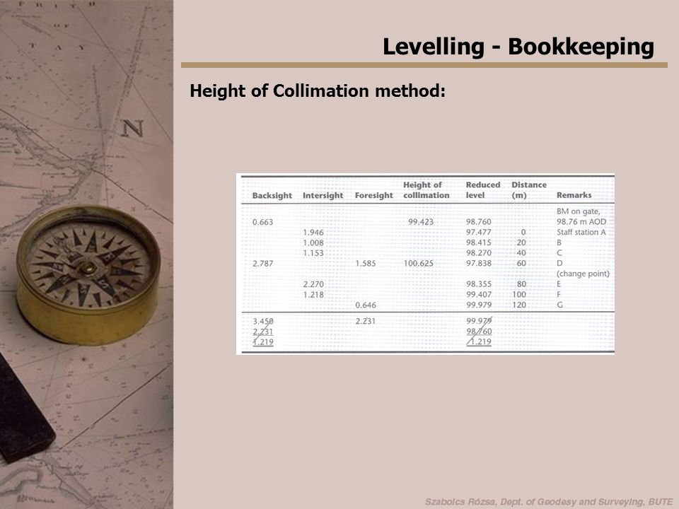 Levelling - Bookkeeping