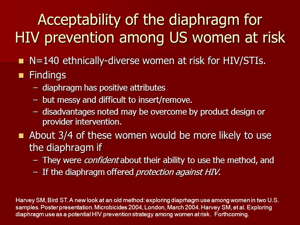 Acceptability of the diaphragm for HIV prevention among US women at risk