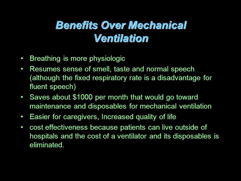 Benefits Over Mechanical Ventilation