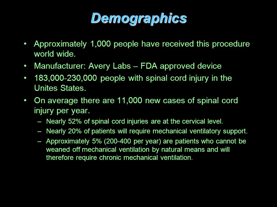 Demographics Approximately 1,000 people have received this procedure world wide. Manufacturer: Avery Labs – FDA approved device.