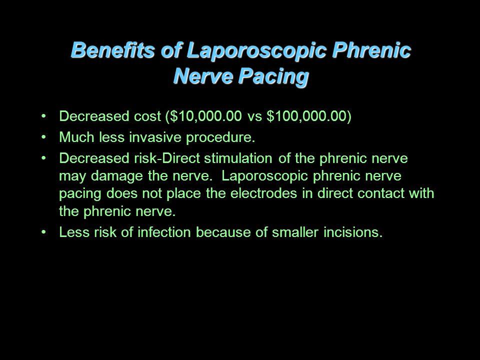 Benefits of Laporoscopic Phrenic Nerve Pacing