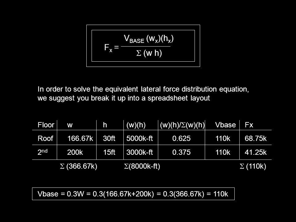 VBASE (wx)(hx) S (w h) Fx =
