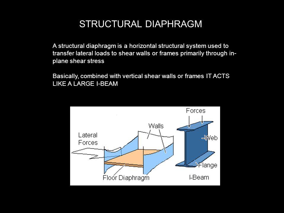STRUCTURAL DIAPHRAGM