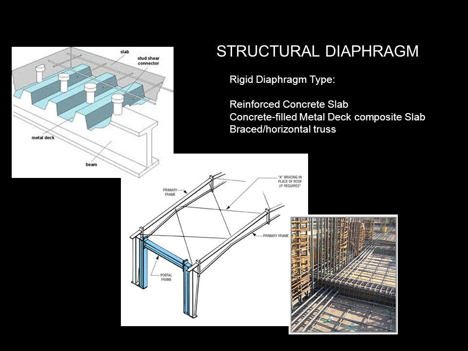 STRUCTURAL DIAPHRAGM Rigid Diaphragm Type: Reinforced Concrete Slab