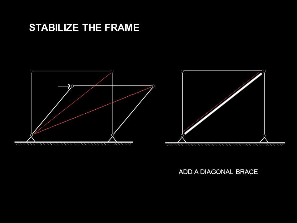 STABILIZE THE FRAME ADD A DIAGONAL BRACE