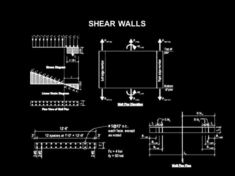 SHEAR WALLS