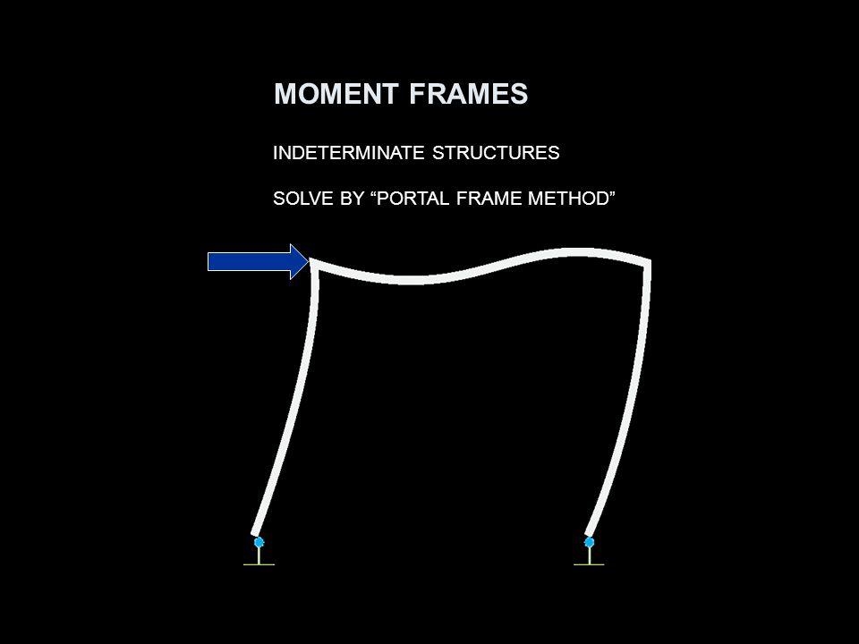 MOMENT FRAMES INDETERMINATE STRUCTURES SOLVE BY PORTAL FRAME METHOD