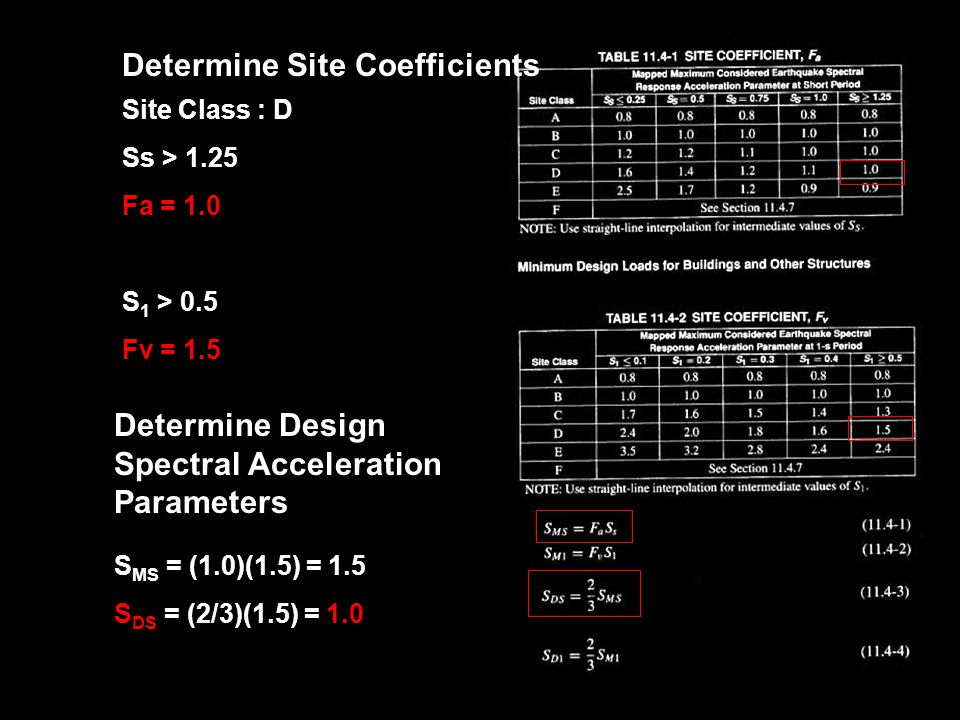 Determine Site Coefficients