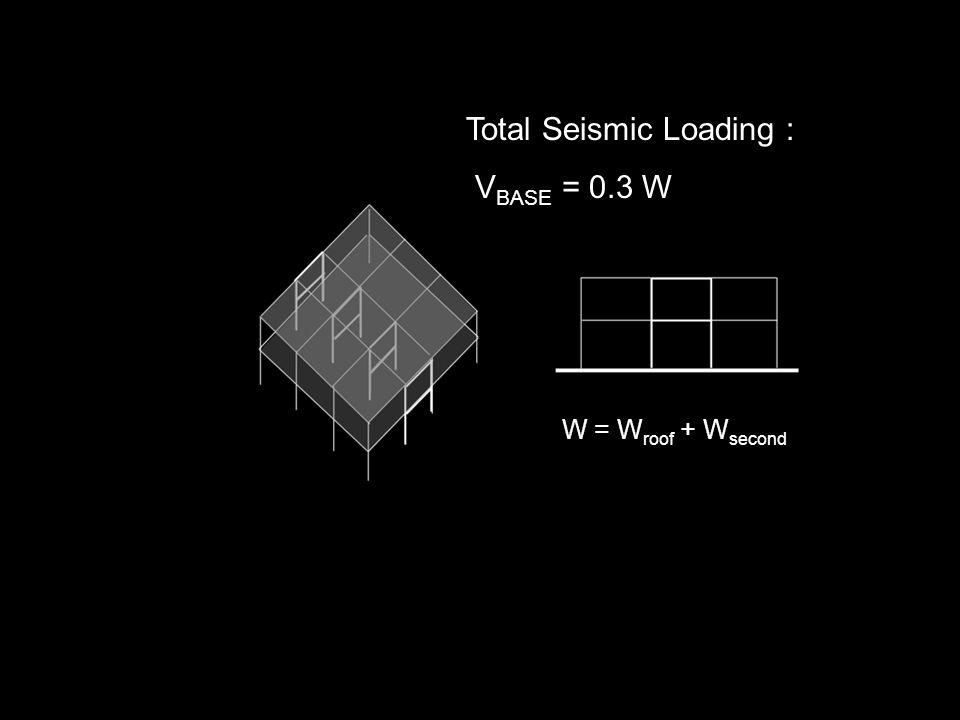Total Seismic Loading : VBASE = 0.3 W