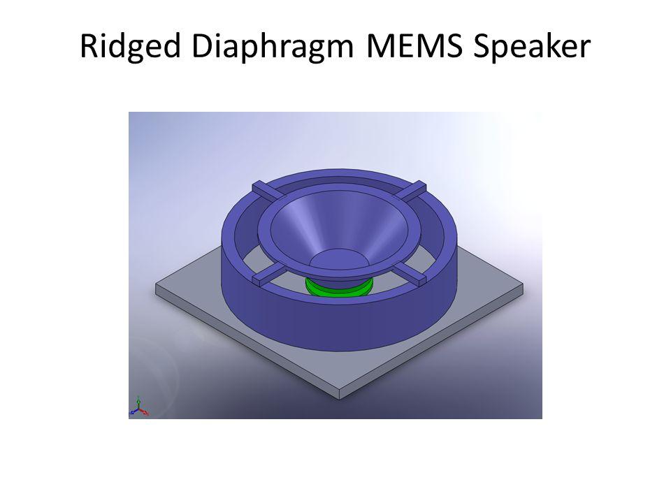 Ridged Diaphragm MEMS Speaker