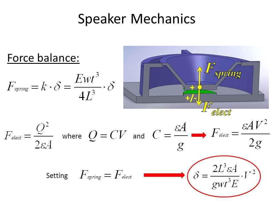 Speaker Mechanics Fspring Felect Force balance: + +/- where and