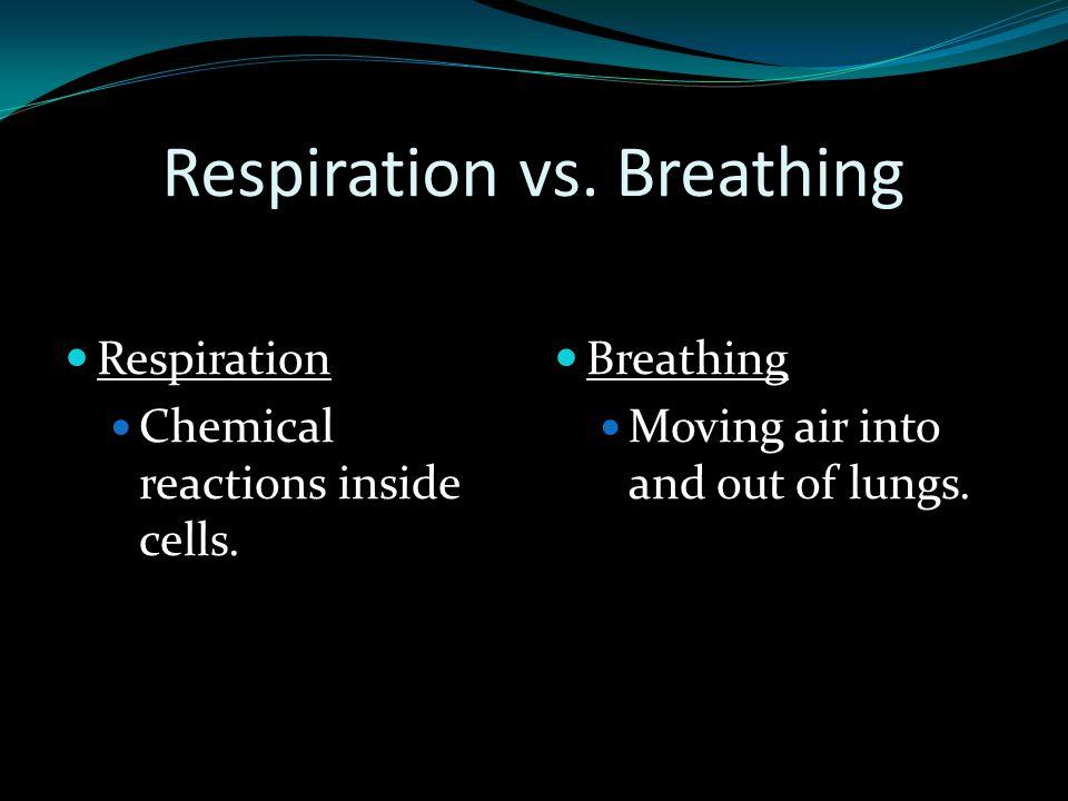 Respiration vs. Breathing