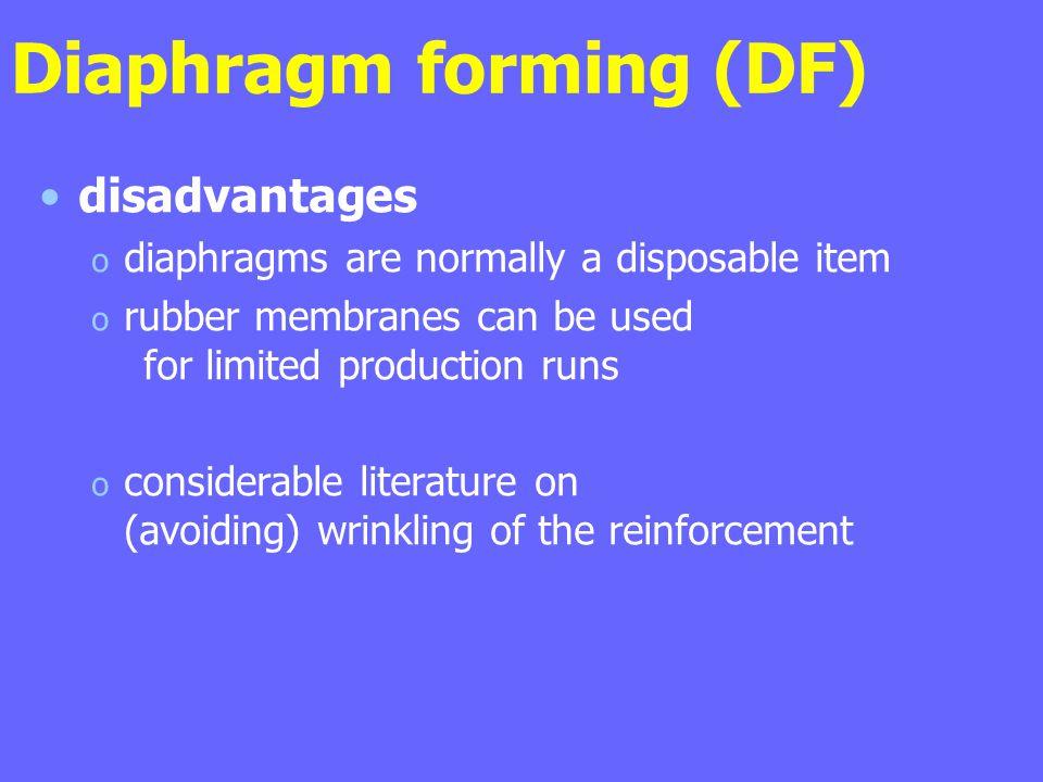 Diaphragm forming (DF)