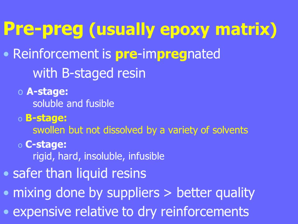 Pre-preg (usually epoxy matrix)