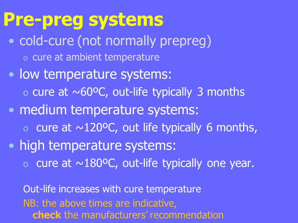 Pre-preg systems cold-cure (not normally prepreg)