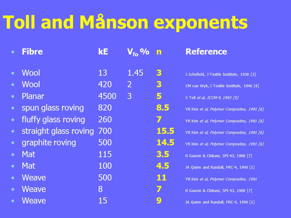 Toll and Månson exponents