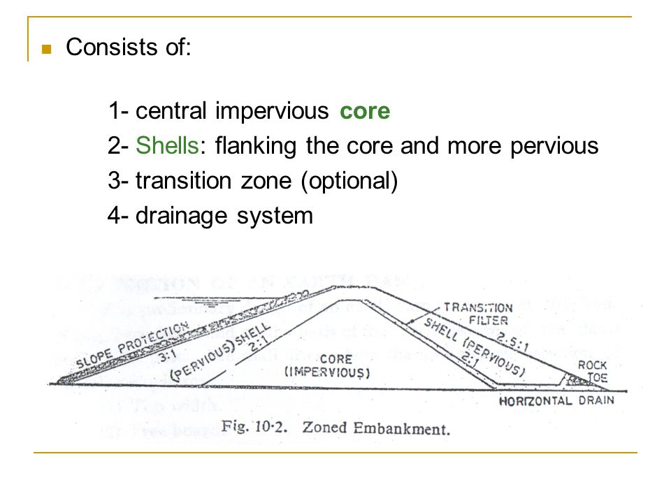 Consists of: 1- central impervious core. 2- Shells: flanking the core and more pervious. 3- transition zone (optional)
