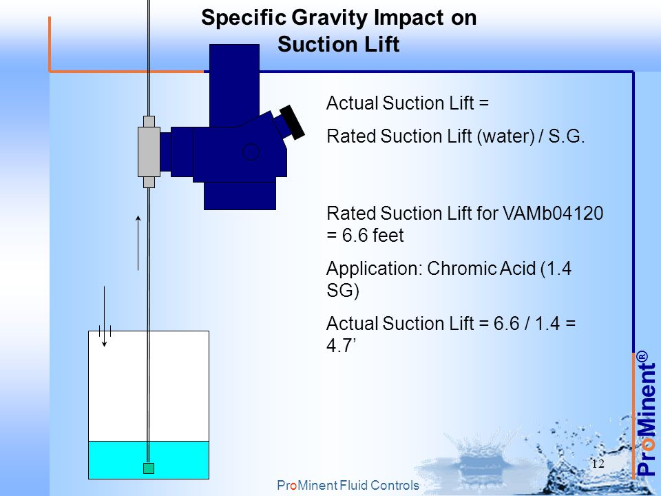 Specific Gravity Impact on Suction Lift