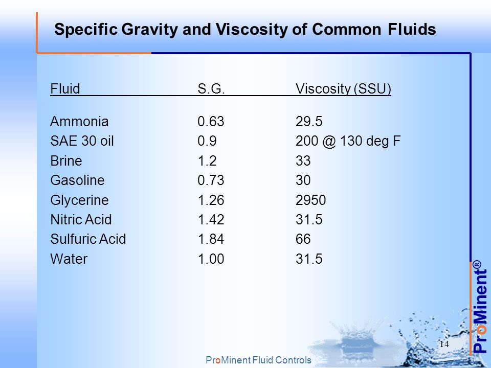 Specific Gravity and Viscosity of Common Fluids