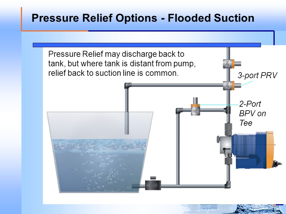 Pressure Relief Options - Flooded Suction