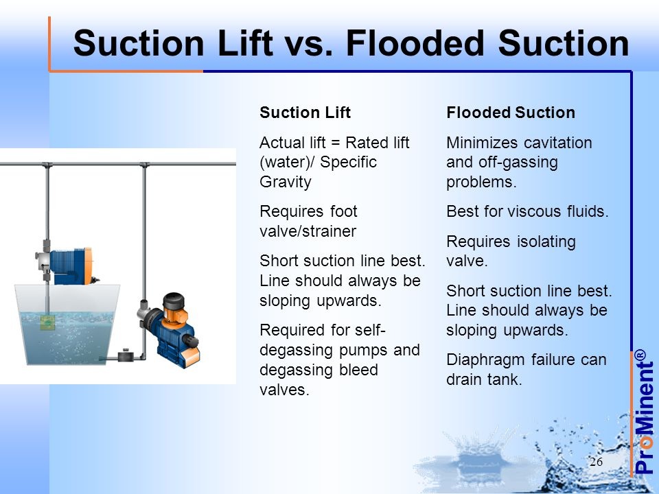 Suction Lift vs. Flooded Suction