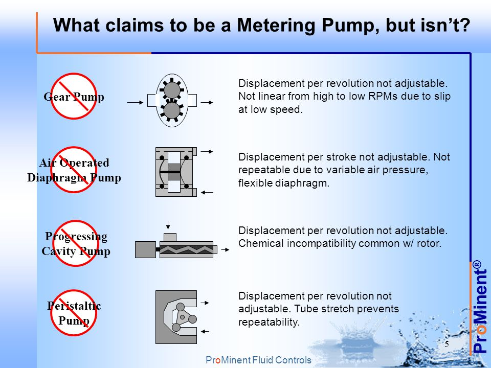 What claims to be a Metering Pump, but isn't