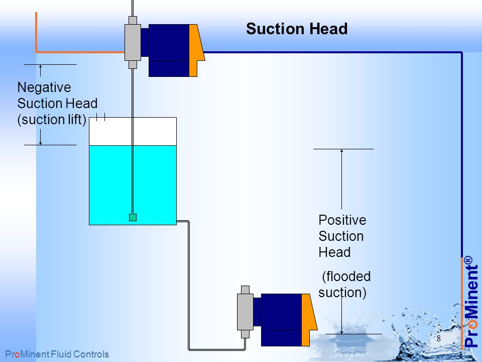 Suction Head Negative Suction Head (suction lift)