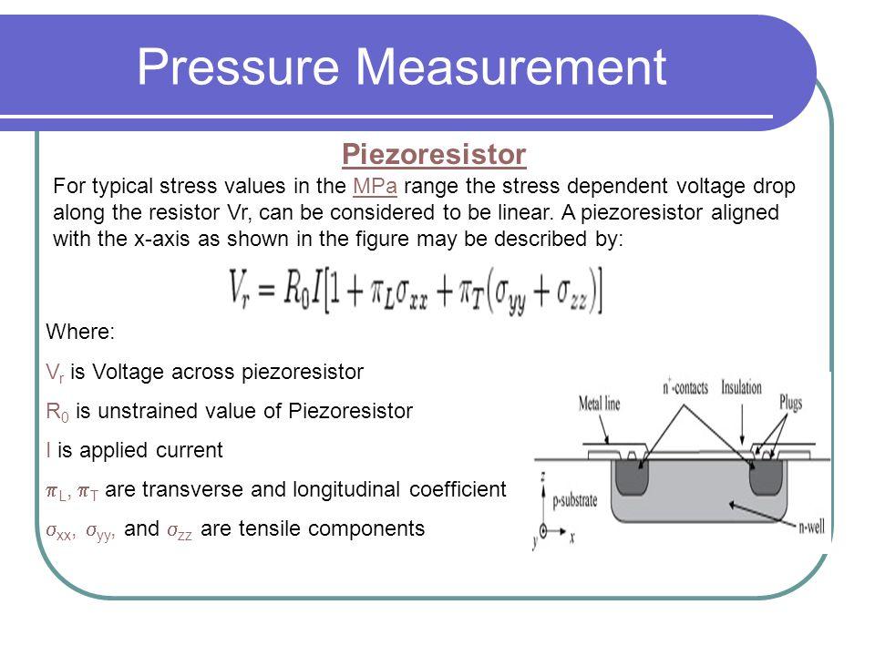 Pressure Measurement Piezoresistor