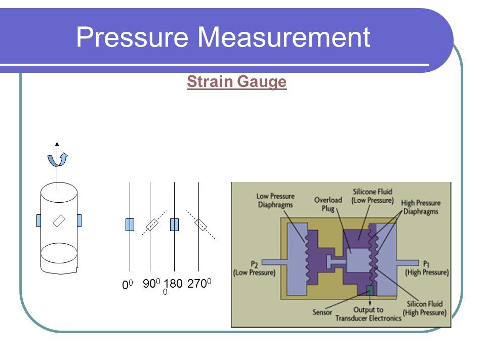 Pressure Measurement Strain Gauge 900 1800 2700 00