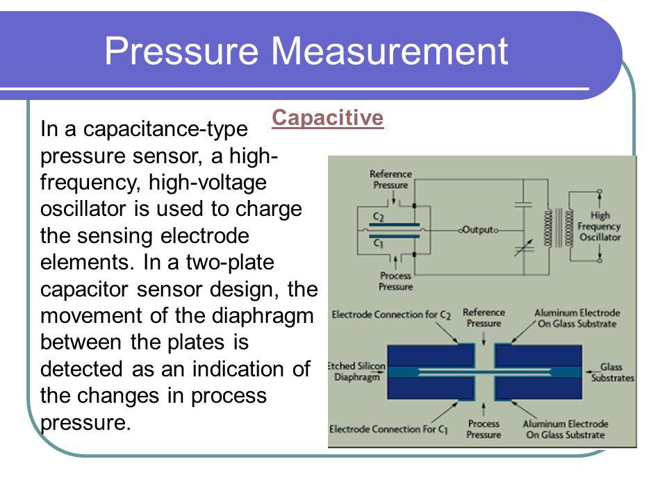 Pressure Measurement Capacitive