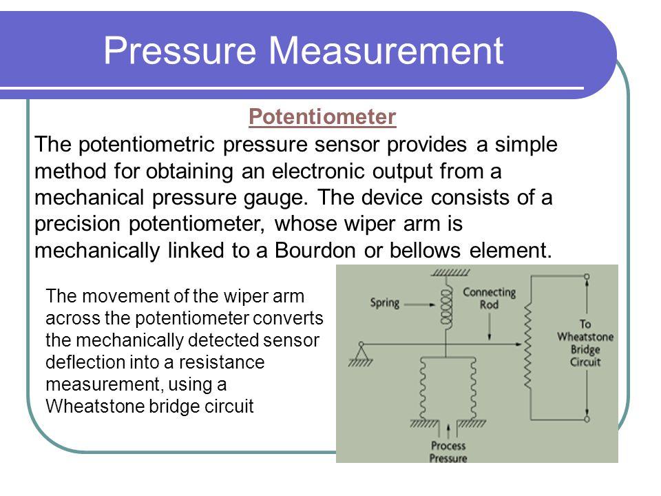 Pressure Measurement Potentiometer