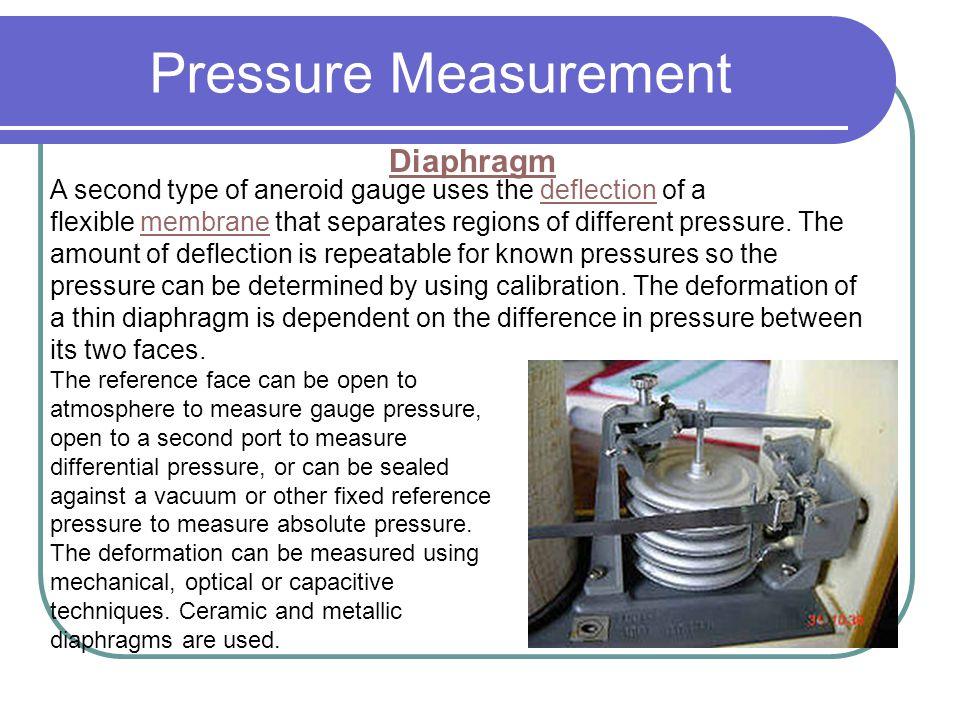 Pressure Measurement Diaphragm