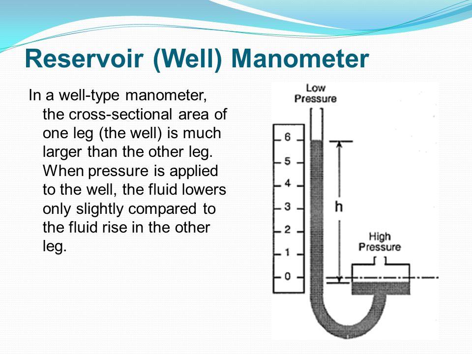 Reservoir (Well) Manometer
