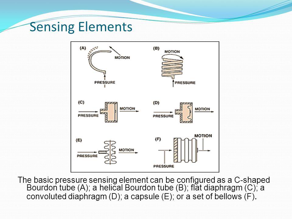 Sensing Elements